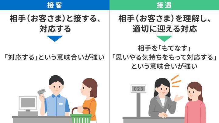 接客と接遇の違い